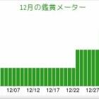 『【鑑賞メーター】2014年12月のまとめ』の画像