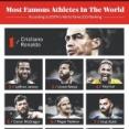 ◆朗報◆クリロナさん、世界一有名なアスリートに! 米ESPN発表!