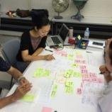 『僕のCIVICTECH観:非営利団体におけるCIVICTECHとは〜プロジェクト編〜【福島健一郎】』の画像