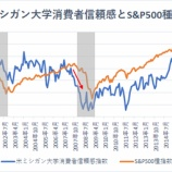 『米経済指標の悪化はリセッション入りの兆候か』の画像