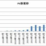 『【祝】月間10万PV達成!JT の記事が良く読まれるけど、「米国株」ブログだよ』の画像