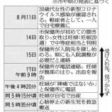 『自民党と財務省と小池百合子と電通に壊されまくる日本共同体』の画像