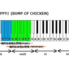 『HAPPY』(BUMP OF CHICKEN)の音域と感想