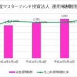 『野村不動産マスターファンド投資法人の第5期(2018年2月期)決算・一口当たり分配金は3,047円』の画像