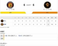 セ・リーグ T 6-6 G[9/5] 阪神-巨人は引き分け 阪神6点差を追いつく