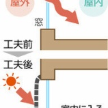 『光熱費節約、窓辺から 夏は日光の熱をすだれで遮断 2018.9.6』の画像