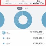 『【2020年12月度】金融資産1000万円越えの我が家の家計公開!』の画像