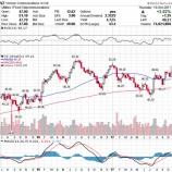 『【VZ】ベライゾン好決算で株価上昇!』の画像