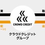 『2018年1月16日にテレビ東京系の人気番組「ガイアの夜明け」で放送された「クラウドクレジット」とは?「クラウドクレジット」の特徴とリスクを徹底解説!』の画像