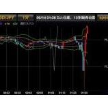 『FOMC後、ドル売り&米株続伸』の画像