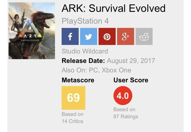 『ARK:Survival Evolved』メタスコア69点の低評価