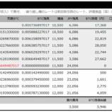『【訂正】2021 BTCの少額運用、再開4回目(1,000円分の買い)』の画像
