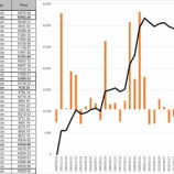 『株価暴落を的中させた景気ウォッチャー投資法』の画像