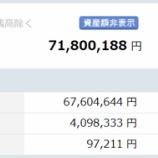 『【運用状況】2020年7月末の資産総額は約7180万円でした!』の画像