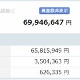 『【運用状況】2020年10月末の資産総額は6990万円でした。』の画像
