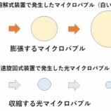 『光マイクロバブルとマイクロバブルフォームⅡ(6)毛穴洗浄は可能か?』の画像