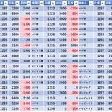 『10/8 キングオブキングス宇都宮 1GAMEてつ』の画像