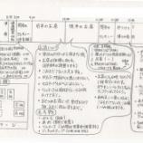 『全校行事のタイムスケジュールはわかりやすく図示する』の画像