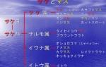 """【ゲンダイ】 """"パンドラの箱"""" サケなのにマスを提供、「椿山荘」謝罪で業界に激震…業界全体がもうアウト"""