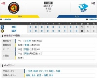 セ・リーグ T0-1D[8/28] 阪神、今季12度目の完封負け。中日に2年連続負け越し。青柳7回1失点も報われず。