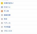 「助けて給湯器が凍結してお湯が出ないの」 日本中から悲鳴が