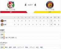 セ・リーグ C4-4T[10/6] 阪神引き分け 十回に熊谷勝ち越し打も、スアレスで逃げ切り失敗