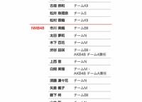 AKB48 夢の紅白選抜発表に対する反応まとめ