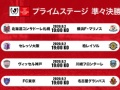 ◆ルヴァン杯◆R8 前半終了 札幌0-0横浜FM,C大阪0-1柏,神戸0-2川崎F,FC東京1-0名古屋