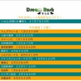 『【リアル口コミ評判】DreamRush~夢馬券~』の画像