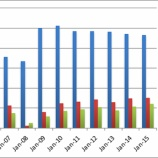 『【JPM】バフェットのプライベート銘柄は予想を上回る好決算で株価上昇!』の画像