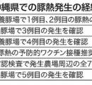 沖縄の豚コレラ、発生から1ヶ月経つのに感染源未だ不明 農場検査は「陰性」なのに再発を繰り返す