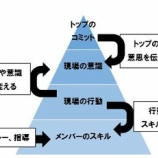 『VOC経営実現のシナリオ』の画像