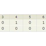 『【野球】セ・リーグ T2-4S[8/31] 飯原先制打!2度の押し出し四球で加点・小川8回1失点好投!ヤクルト勝利 阪神ゴメス1発など反撃も及ばず』の画像