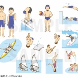 『【お仕事】こどもスポーツ絵じてん(三省堂様)』の画像
