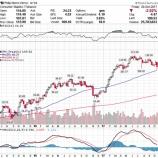 『【PM】フィリップ・モリス・インターナショナル予想を下回る決算で株価急落も長期的に見れば押し目買いのチャンスか』の画像