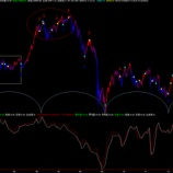 『景気ウォッチャー調査から日経平均株価の推移を予測すると株価暴落・売りシグナル!』の画像