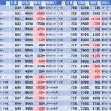 『4/30 スーパーDステーション錦糸町 二日目』の画像