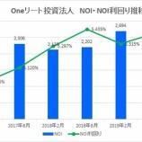 『Oneリート投資法人の第12期(2019年8月期)決算・一口当たり分配金は7,062円』の画像