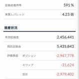 『2019年10月21日週のトラリピの利益は3,182円です。』の画像