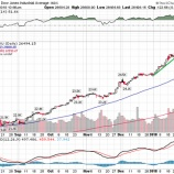 『株高の中で怯える投資家たち』の画像
