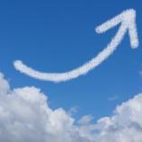 『チャートの見方ー新規・決済の注文価格、売り・買いポジションを決めよう!【FX/株】』の画像