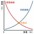 日本語教師・うさぎ団のブログ