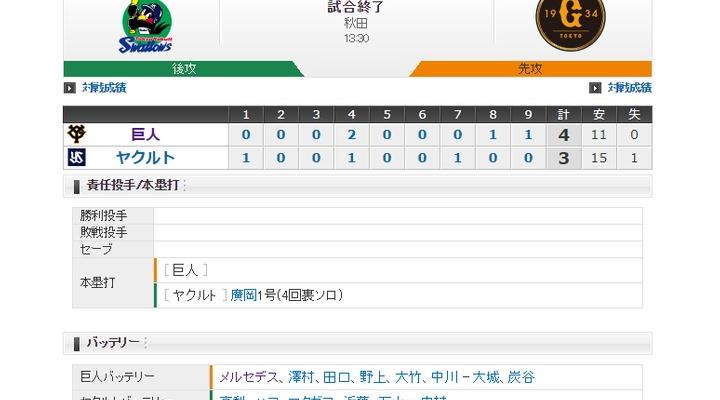 【 巨人試合結果!】< 巨 4-3 ヤ > 巨人連勝!坂本が9回に決勝打!大竹が今季初白星!