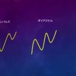 『エリオット波動の説明 第2回目 ダイアゴナル』の画像