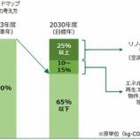 『ジャパンリアルエステイト投資法人・長期にわたりCO2削減の取り組む方針』の画像