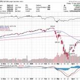 『著名投資家ハワード・マークス氏「攻めの投資に転じるべき」と慎重派から強気派に転じる』の画像
