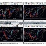 『NY市場はクロス円を中心に上昇』の画像