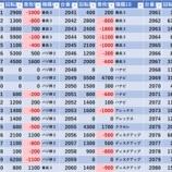 『12/23 エスパス渋谷新館 』の画像
