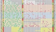 【乃木坂46】向井葉月は6/26以来約4ヶ月ぶりの「のぎおび⊿」