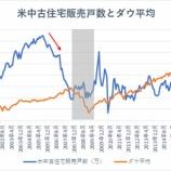 『【米不動産市況の悪化】リセッションは19年下半期から20年上半期にかけて訪れるか』の画像